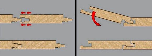 Типы замков ламинатных досок